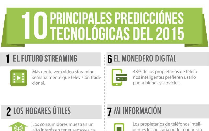 Predicciones-tecnologicas-2015